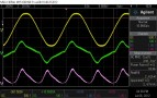 1kHz, 2R, post-limit mains waveforms. Note the high frequency current harmonics on the waveform crests.