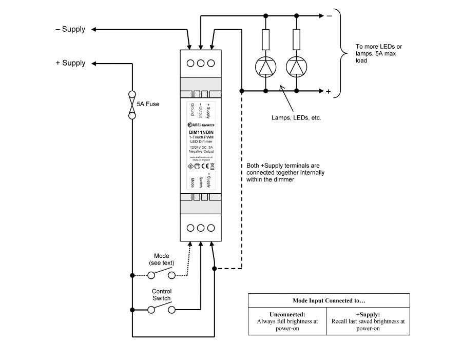 DIM11NDIN - LED Dimmer, Negative Low-side Output, Push