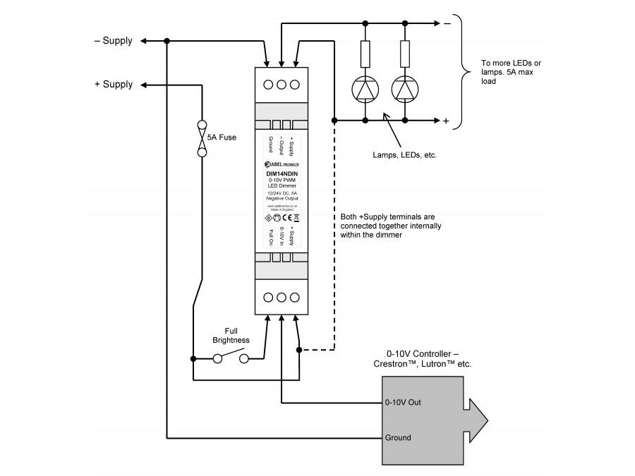 DIM14NDIN - LED Dimmer, 0-10 Volt Controlled, Negative ...