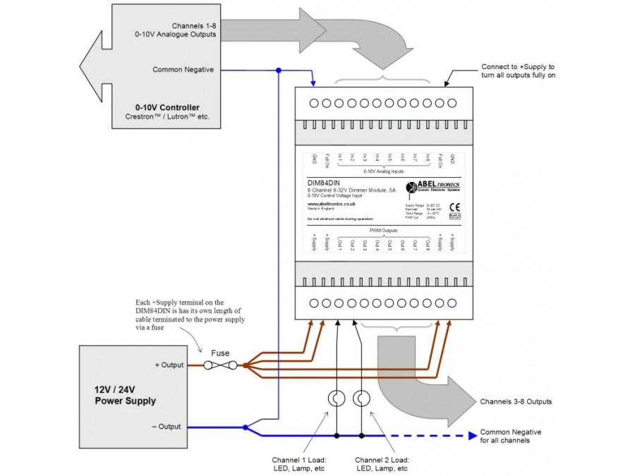 DIM84DIN - 8 Channel LED Dimmer, 0-10 Volt Controlled, DIN ... on